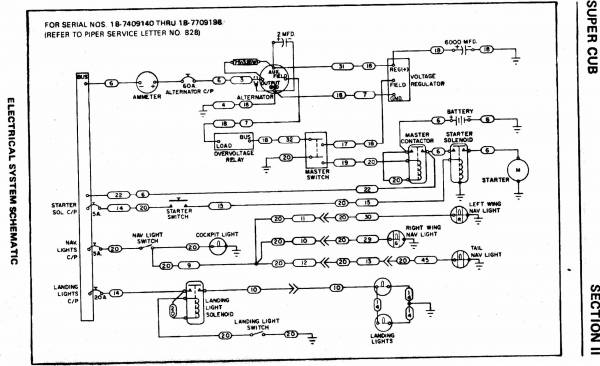PA18_elect_schem defective solenoid? [archive] supercub org cessna master switch wiring diagram at crackthecode.co