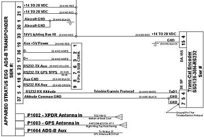 Rs232 Gps Signal From Appareo Esg To Ack 406 Elt