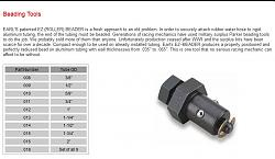 Click image for larger version.  Name:beading tool.JPG Views:295 Size:65.8 KB ID:18390