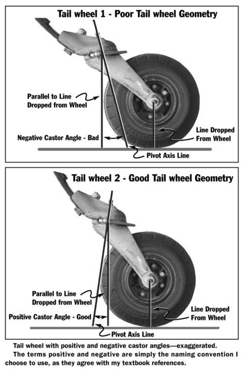 Click image for larger version.  Name:Geometry.jpg Views:2403 Size:47.0 KB ID:33788
