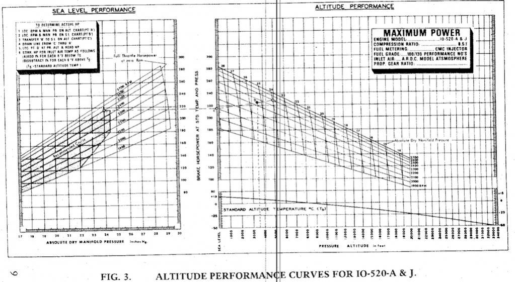 Name:  I0-520-A performance curves.jpg Views: 358 Size:  123.9 KB