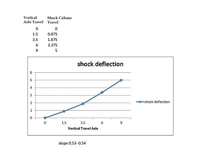 Click image for larger version.  Name:Shock-travel.jpg Views:45 Size:55.2 KB ID:41052