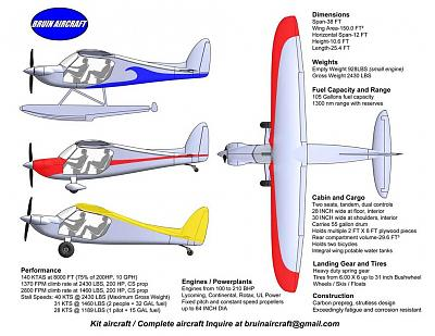 Click image for larger version.  Name:Bruin Cub Windward Performance aa.jpg Views:91 Size:97.1 KB ID:42461