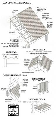 Click image for larger version.  Name:standard-installation-diagrams.jpg Views:67 Size:98.7 KB ID:44414