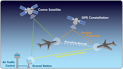 Click image for larger version.  Name:ADS-B-diagram.png Views:121 Size:89.9 KB ID:19534